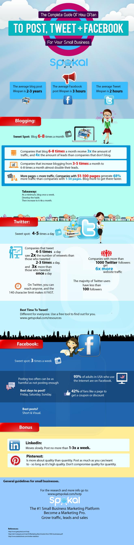 How often should you post on social media: Facebook, Twitter, LinkedIn, Blog and Pinterest