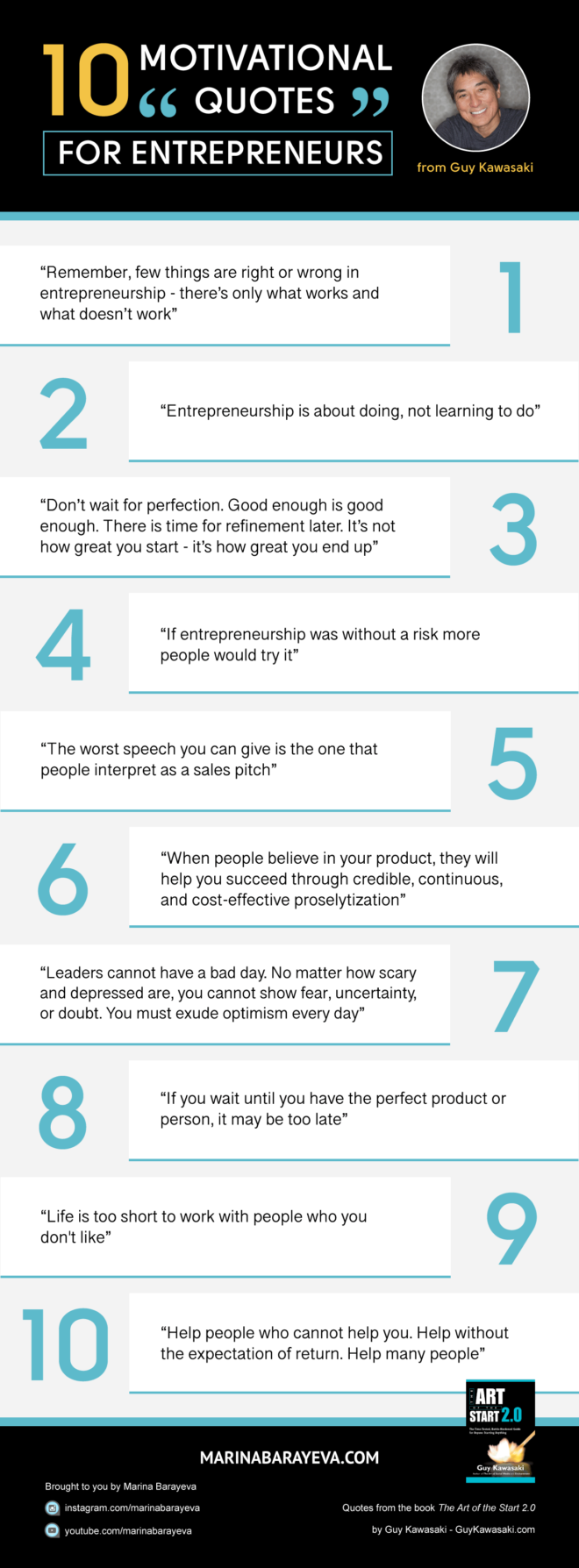 If you are an entrepreneur, often you need a little more inspiration for succeeding. Here are 10 motivational quotes for entrepreneurs from Guy Kawasaki. #quotes #quotesoftheday #inspiration #motivation #inspiration #motivation #motivationalquotes #motivational #inspirational #Inspirationalquotes #businessquotes #business #smallbusiness #smallbiz #entrepreneur #entrepreneurship #businesstips #marketing #creativeentrepreneur #creativebusiness