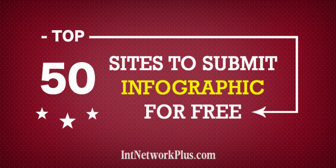 Do you use infographics for your content marketing? A first step to making them go viral is to submit infographic for free to these 50 sites.