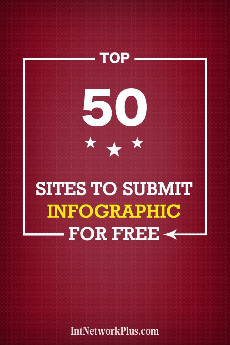 Do you use infographics for your content marketing? A first step to making them go viral is to submit infographic for free to these 50 sites, via @MarinaBarayeva. #infographic #blogging #contentmarketing #smallbusiness #smallbiz #onlinemarketing #bloggingtips #digitalmarketing #infographics