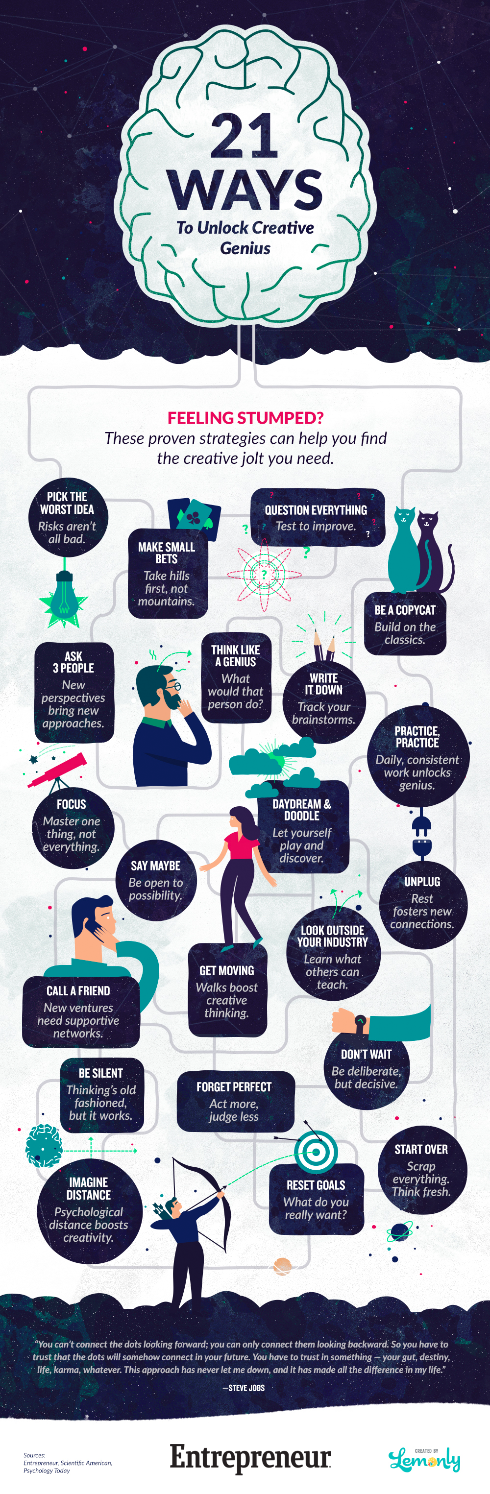 21 Ways to Be Creative Every Day