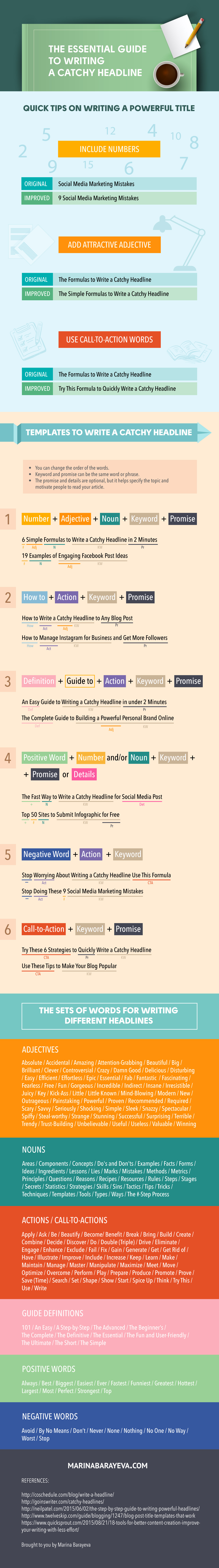Looking for an easy way to write an attractive title for your blog post or article? Here are 6 templates to quickly write a catchy headline. They will help you easily to write an attractive title for a blog post or social media message, via @MarinaBarayeva.  #blogging #contentmarketing #bloggingtips #creativeentrepreneur #copywriting #writing #socialmedia #socialmediatips #socialmediamarketing #smm