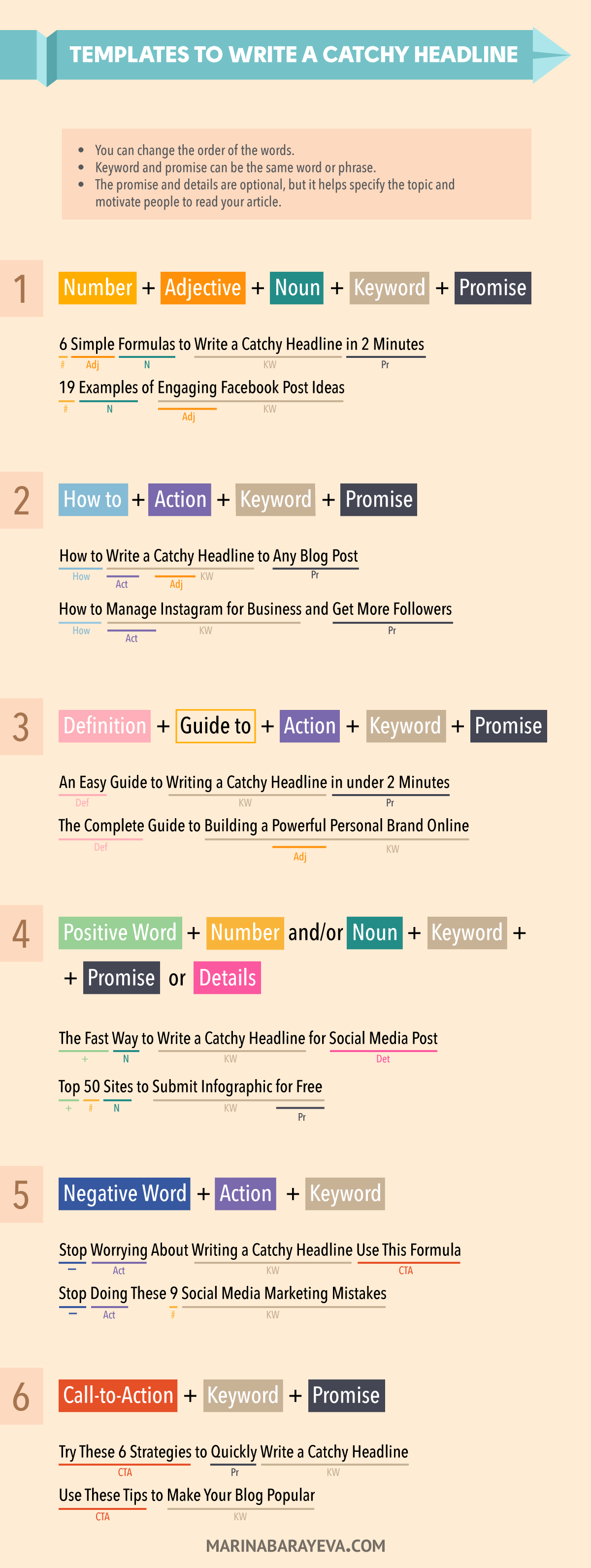 Looking for an easy way to write an attractive title for your blog post or article? Here are 6 templates to quickly write a catchy headline. They will help you easily to write an attractive title for a blog post or social media message. #blogging #contentmarketing #bloggingtips #creativeentrepreneur #socialmedia #socialmediatips #socialmediamarketing #smm #copywriting #writing